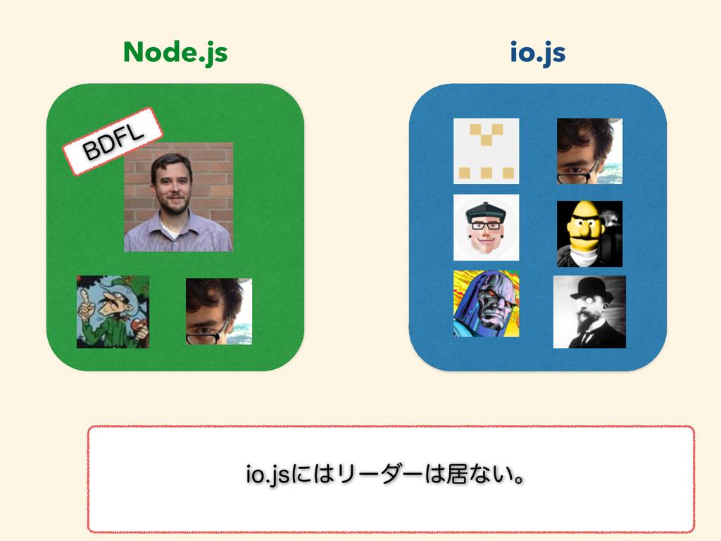 JPKTʹϦʔμʔډͳ͍ɻ #%'- Node.js io.js