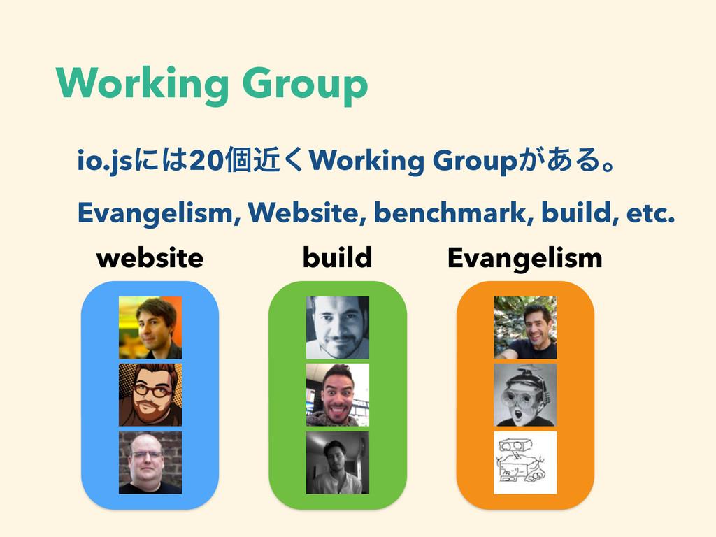 Working Group io.jsʹ20ݸۙ͘Working Group͕͋Δɻ Eva...