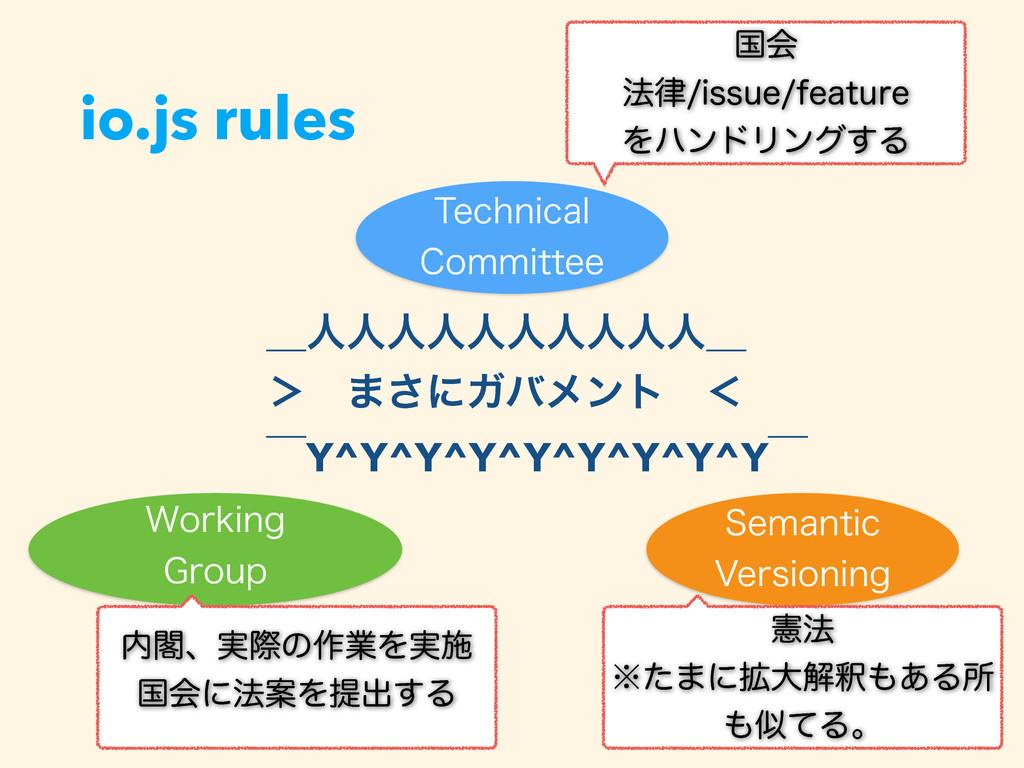 io.js rules 5FDIOJDBM $PNNJUUFF 8PSLJOH (SPVQ...