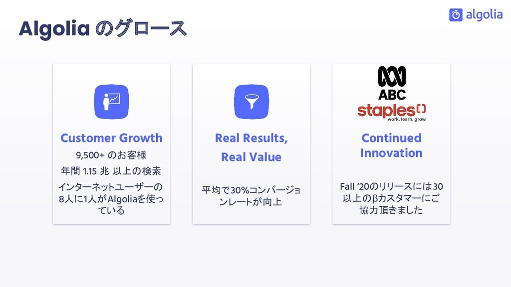 Algolia のグロース Customer Growth 9,500+ のお客様 年間 1....