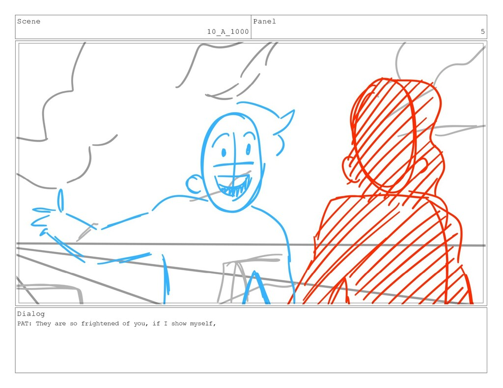 Scene 10_A_1000 Panel 5 Dialog PAT: They are so...