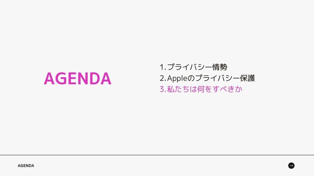 AGENDA AGENDA プライバシー情勢 Appleのプライバシー保護 私たちは何をすべき...