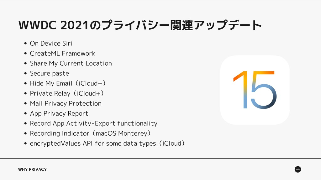 WWDC 2021のプライバシー関連アップデート On Device Siri CreateM...