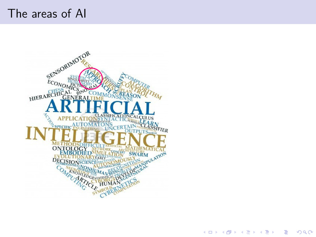 The areas of AI