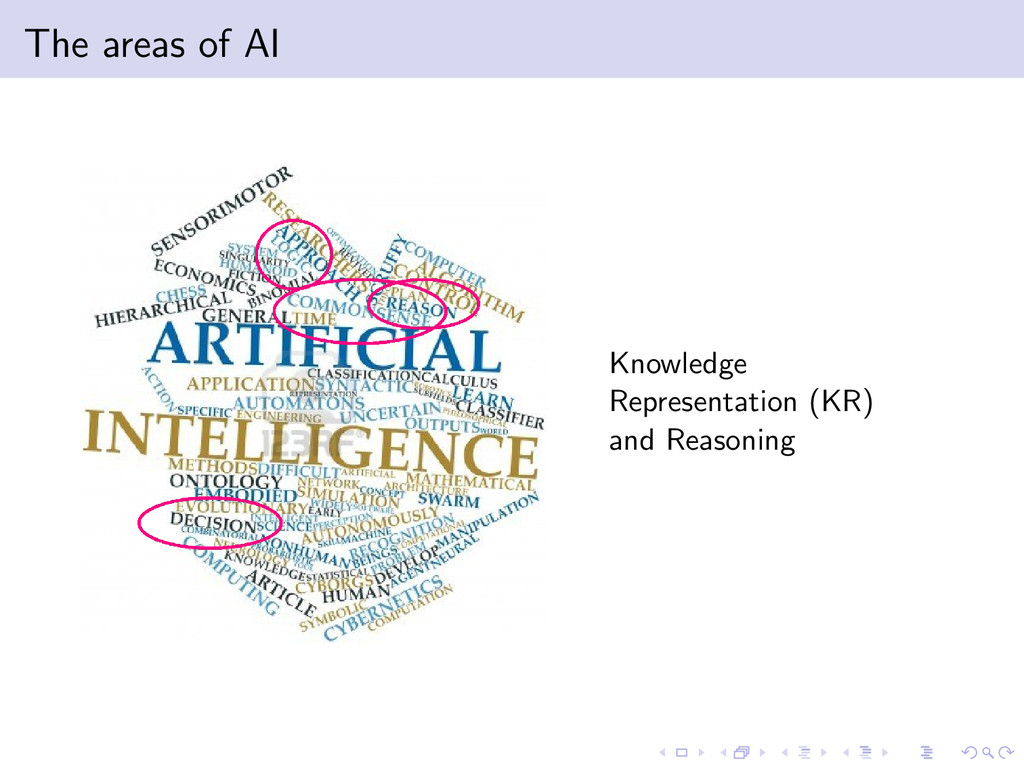 The areas of AI Knowledge Representation (KR) a...