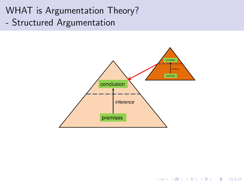 WHAT is Argumentation Theory? - Structured Argu...