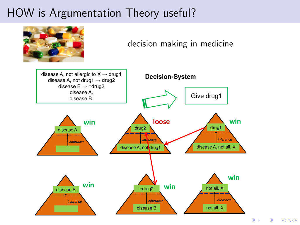HOW is Argumentation Theory useful? decision ma...