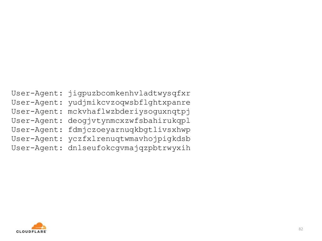 82 User-Agent: jigpuzbcomkenhvladtwysqfxr User-...