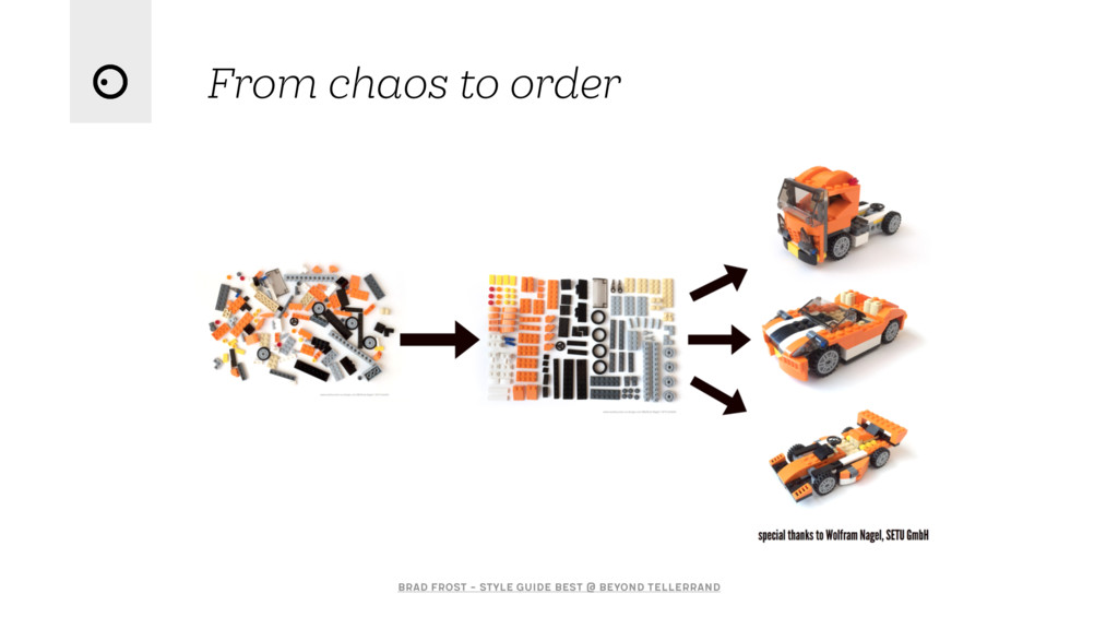 From chaos to order Brad Frost - Style Guide Be...