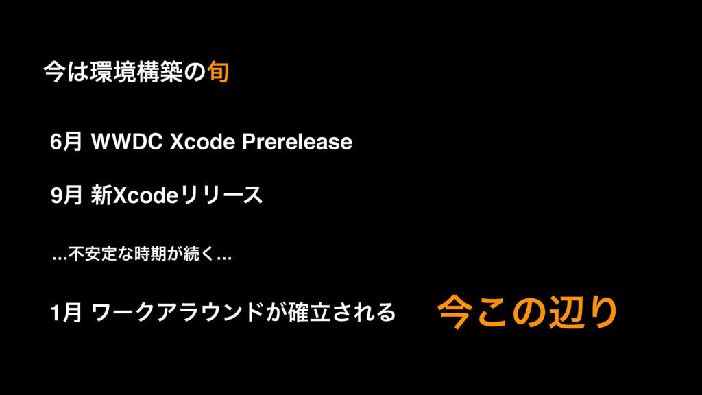 ࠓڥߏஙͷ० 6݄ WWDC Xcode Prerelease 9݄ ৽XcodeϦϦʔε...