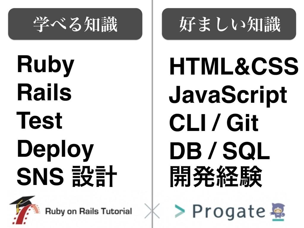 ·͍ࣝ͠ ֶΔࣝ Ruby Rails Test Deploy SNS ઃܭ HTML...