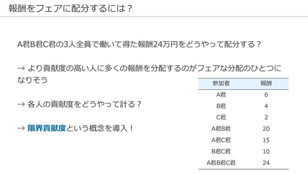 報酬をフェアに配分するには︖ A君B君C君の3⼈全員で働いて得た報酬24万円をどうやって配分す...