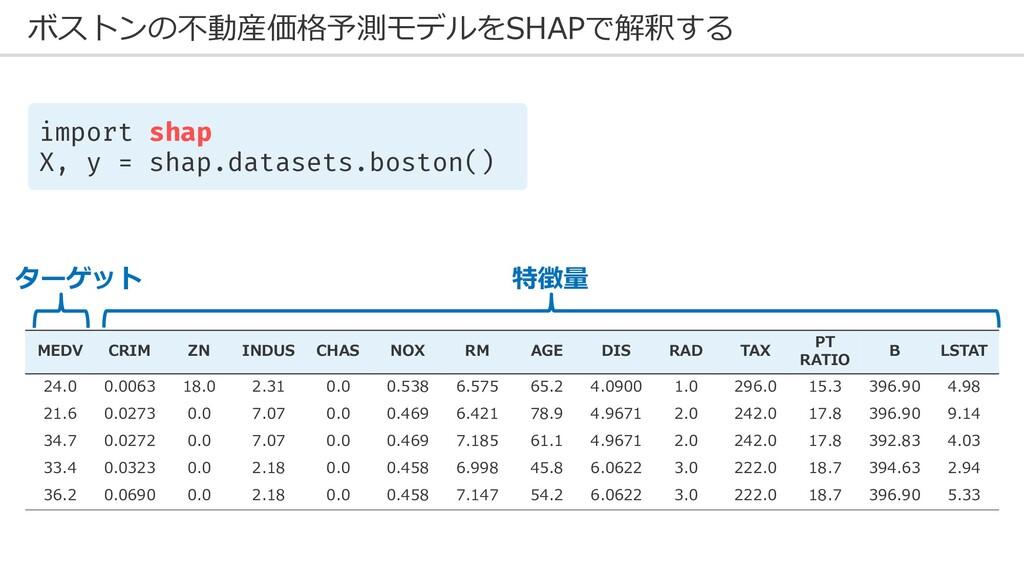 ボストンの不動産価格予測モデルをSHAPで解釈する import shap X, y = sh...