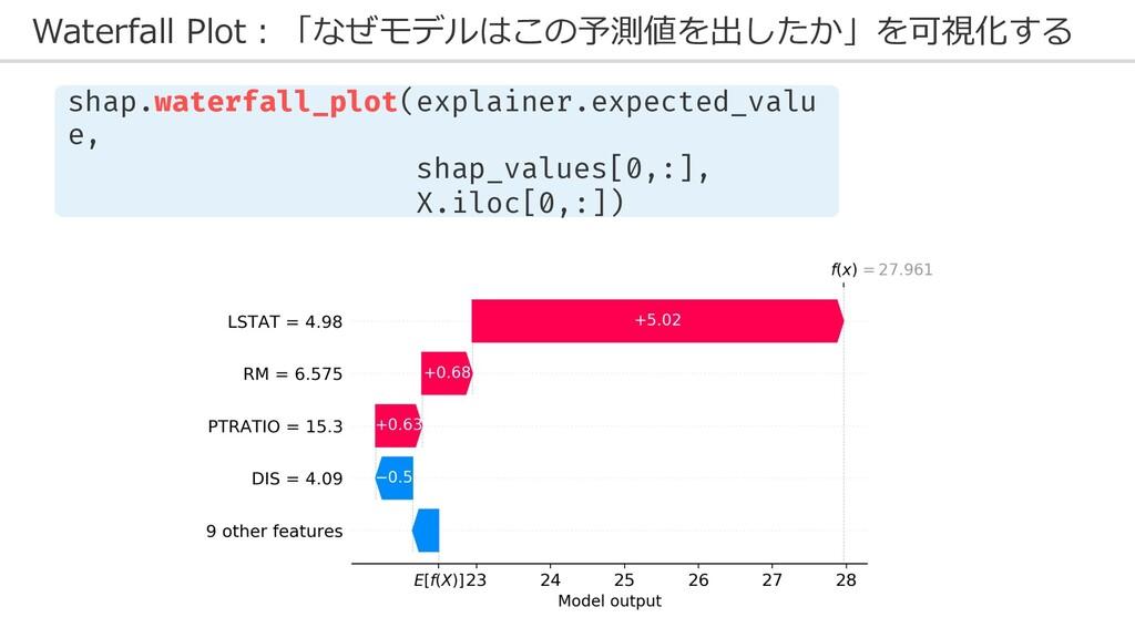 Waterfall Plot︓「なぜモデルはこの予測値を出したか」を可視化する shap.wa...