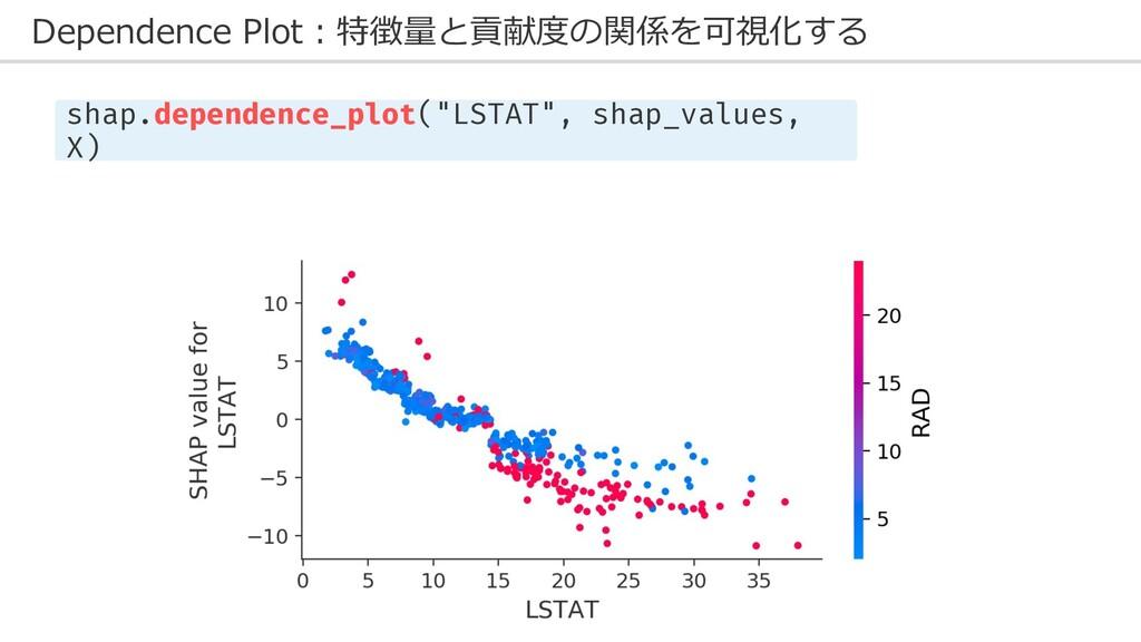 Dependence Plot︓特徴量と貢献度の関係を可視化する shap.dependenc...