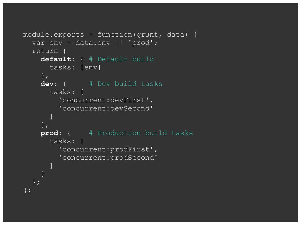 module.exports = function(grunt, data) { var en...