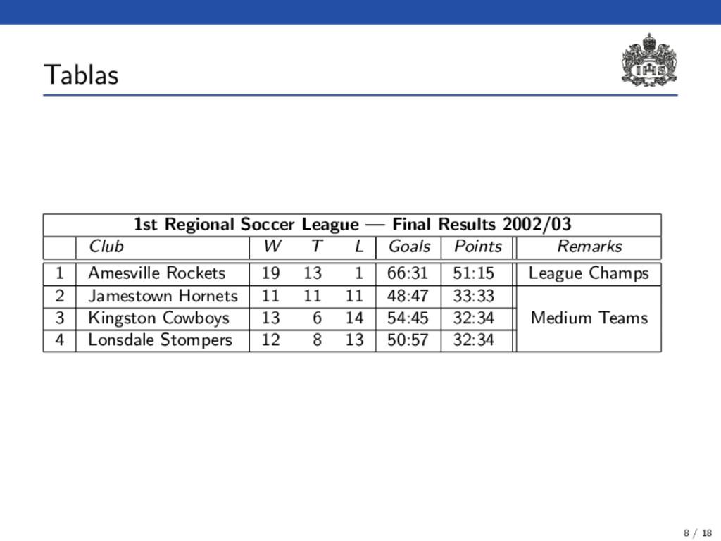 Tablas 1st Regional Soccer League — Final Resul...