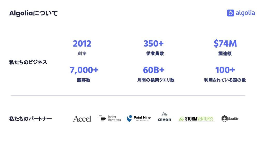 私たち パートナー $74M 調達額 創業 2012 従業員数 350+ 私たち ビジネス A...