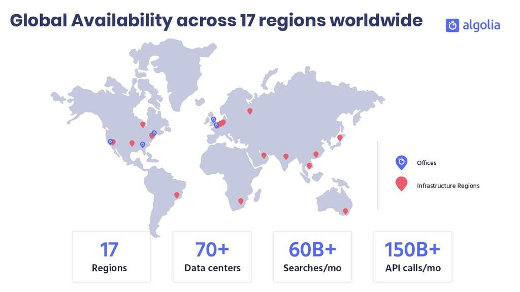 17 Regions 70+ Data centers Offices Infrastruct...