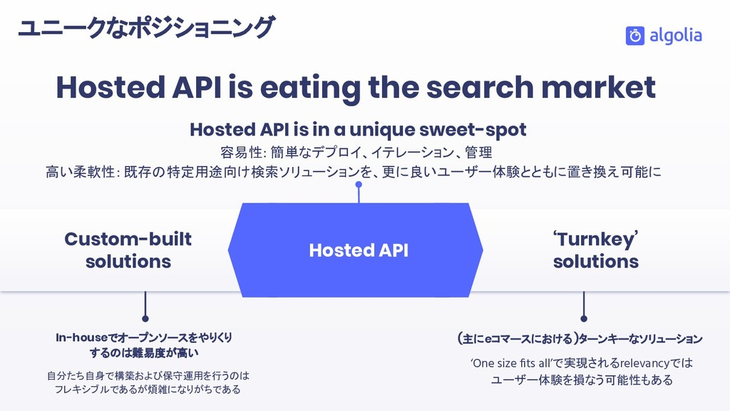 Hosted API is eating the search market In-house...