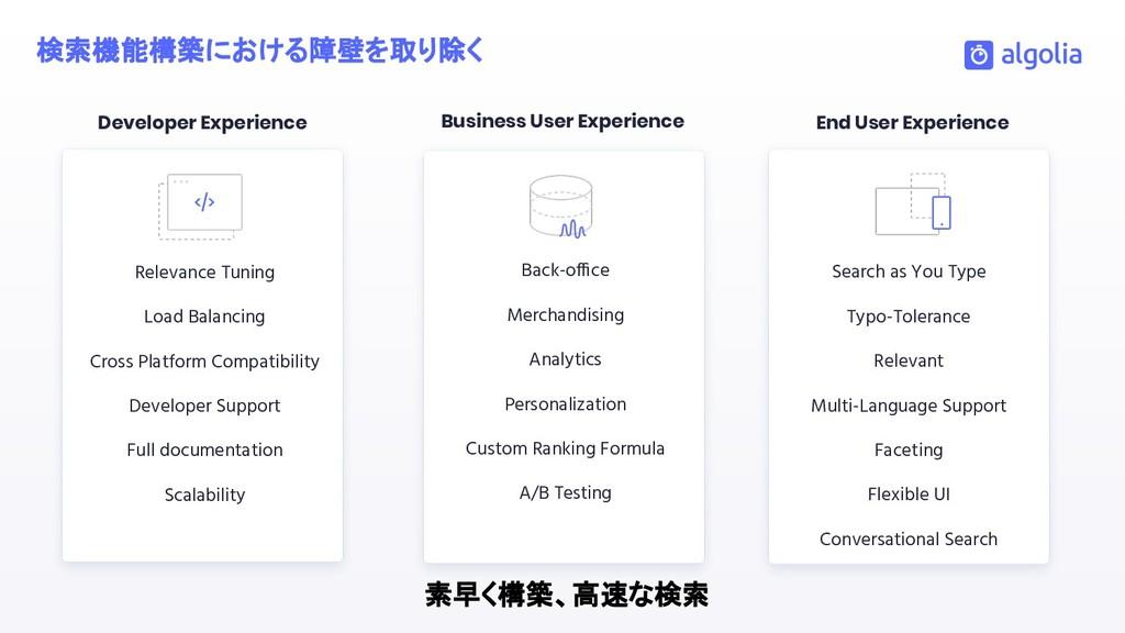検索機能構築における障壁を取り除く Business User Experience End ...