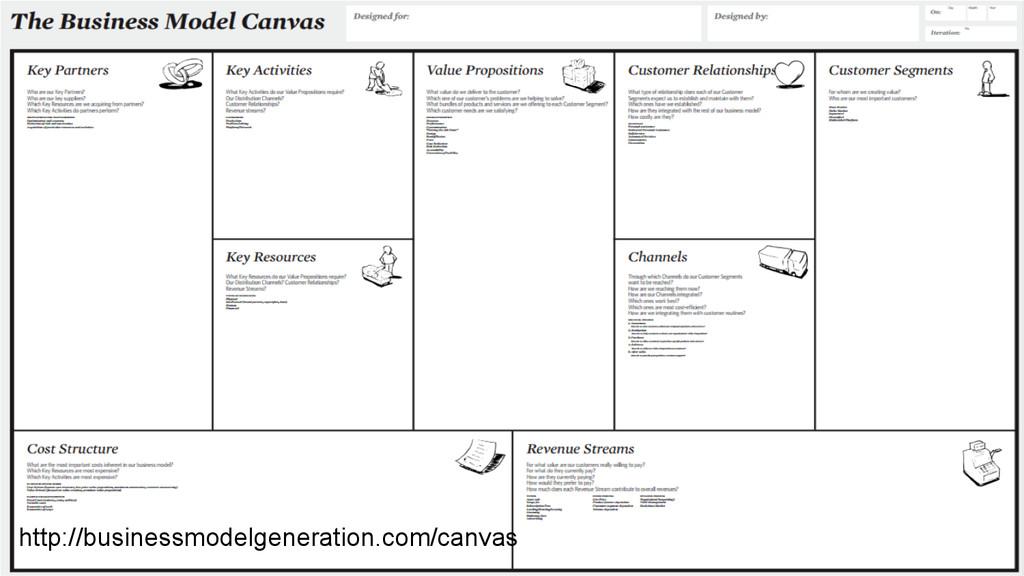 http://businessmodelgeneration.com/canvas