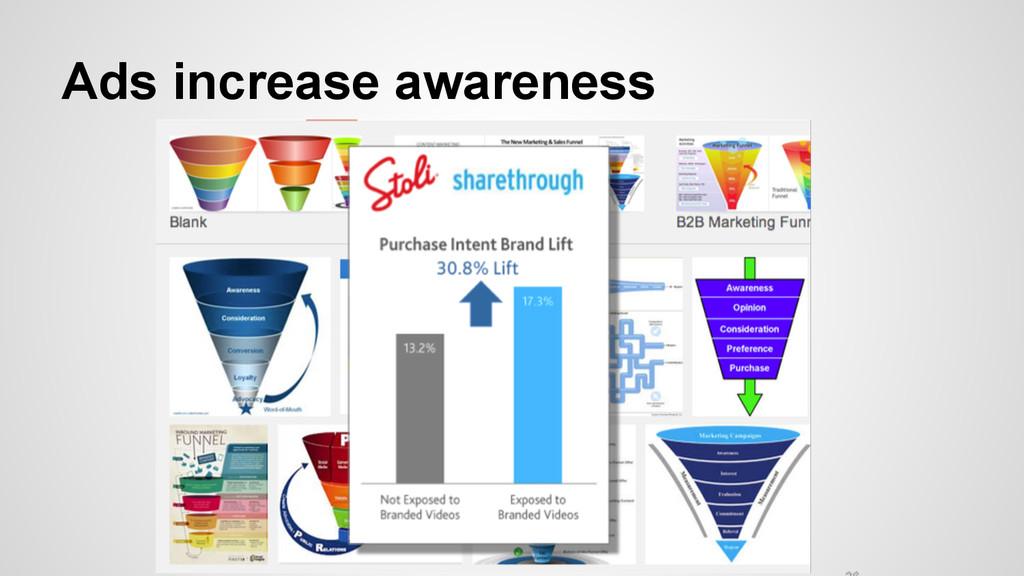 Ads increase awareness