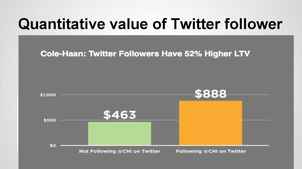Quantitative value of Twitter follower