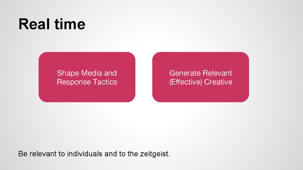 Shape Media and Response Tactics Generat...