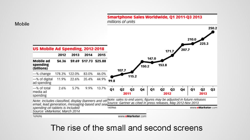 The rise of the small and second screens Mobile