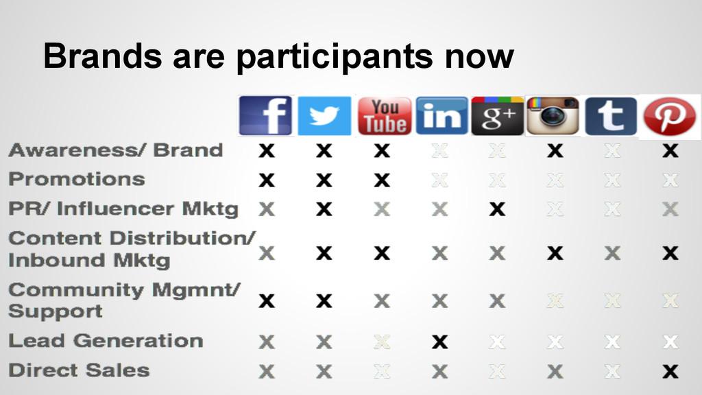 Brands are participants now