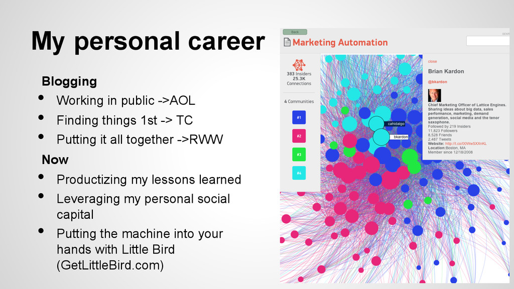 My personal career Blogging • Working in publi...