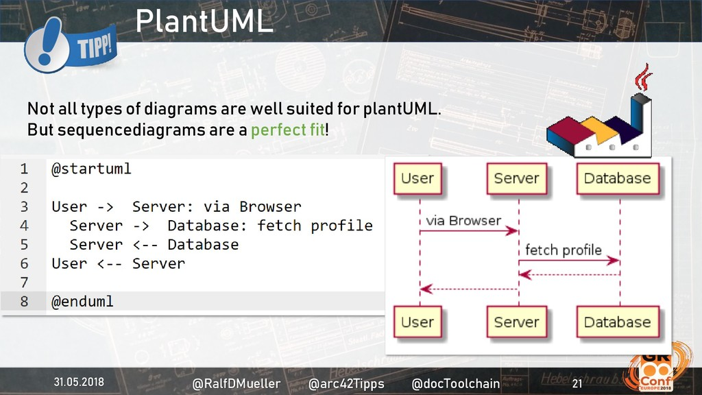 PlantUML Not all types of diagrams are well sui...