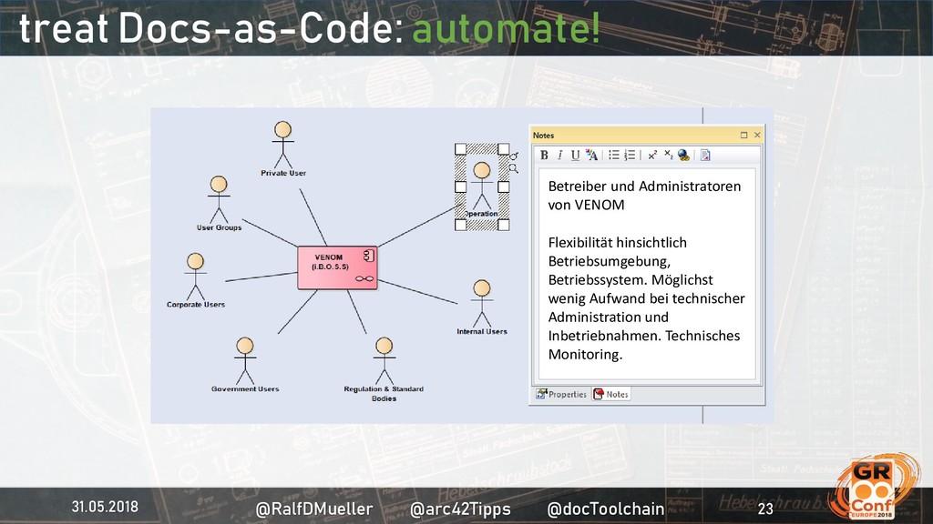 treat Docs-as-Code: automate! Betreiber und Adm...