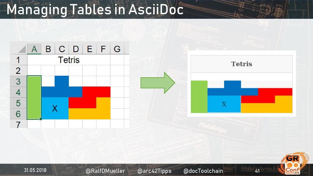 Managing Tables in AsciiDoc 31.05.2018 @RalfDMu...