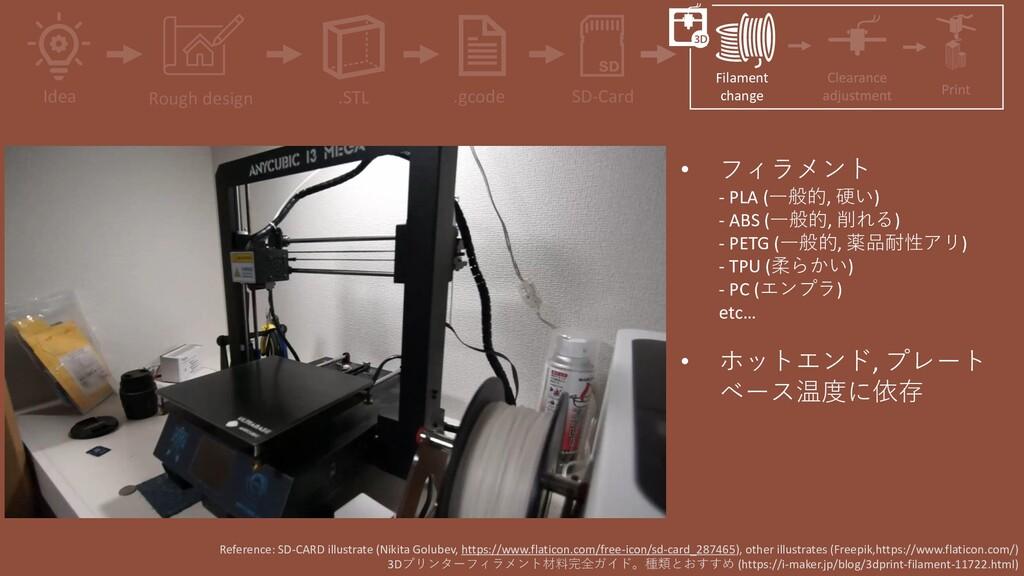 • フィラメント - PLA (一般的, 硬い) - ABS (一般的, 削れる) - PET...