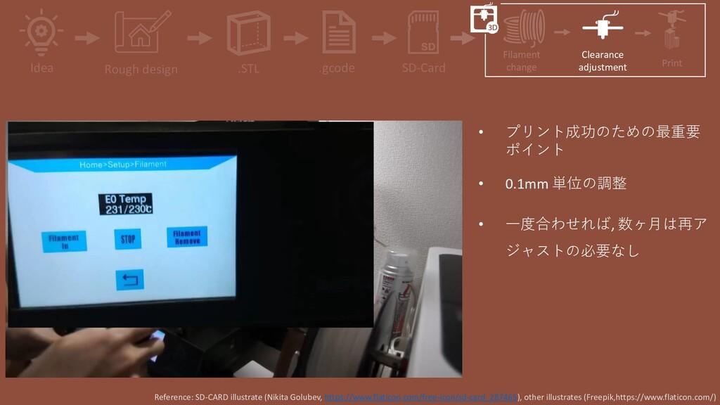 • プリント成功のための最重要 ポイント • 0.1mm 単位の調整 • 一度合わせれば, 数...