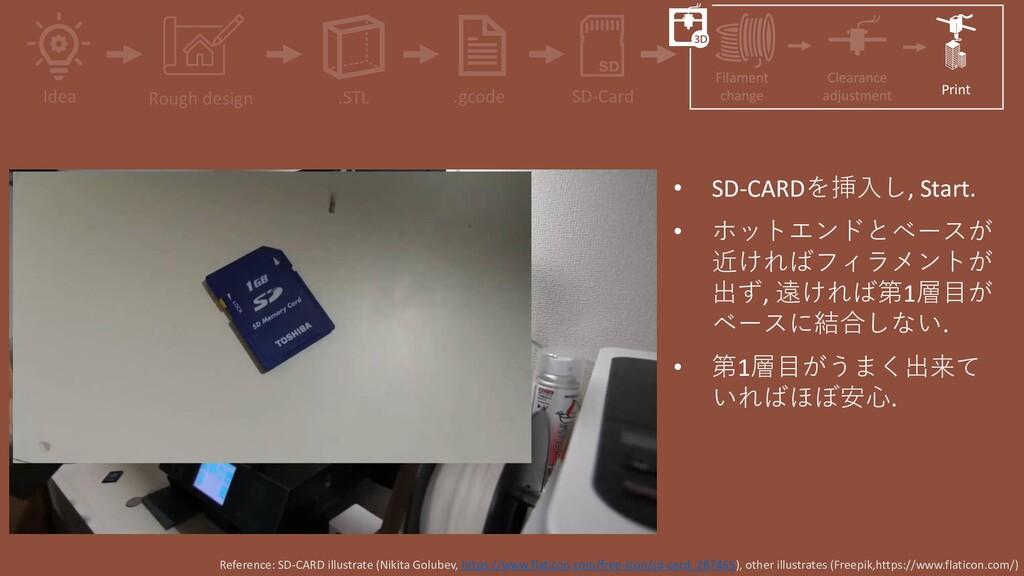 • SD-CARDを挿入し, Start. • ホットエンドとベースが 近ければフィラメントが...