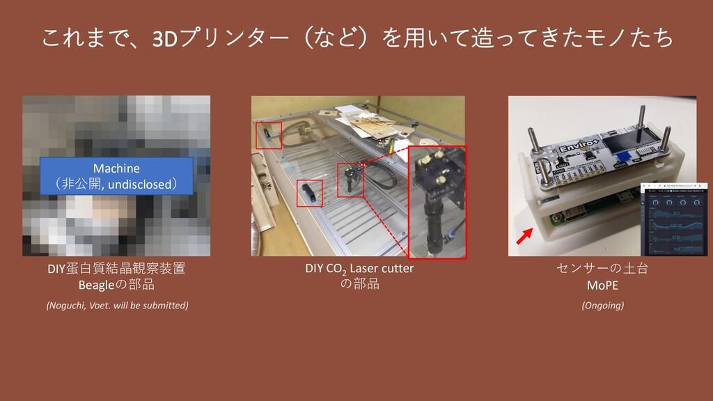 これまで、3Dプリンター(など)を用いて造ってきたモノたち (Noguchi, Voet. w...