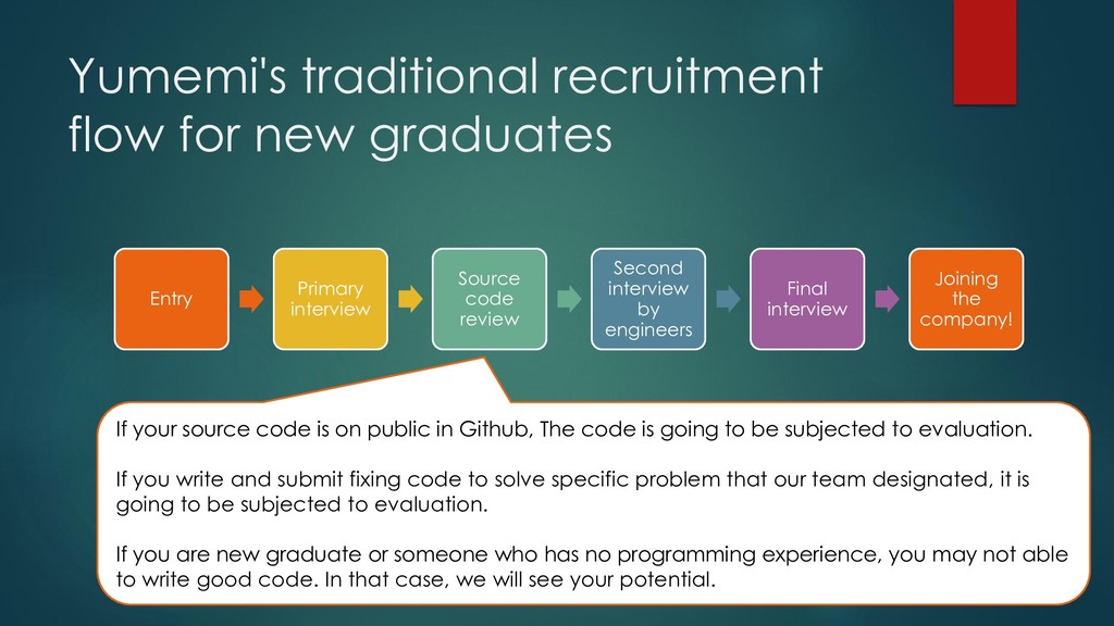 Yumemi's traditional recruitment flow for new g...