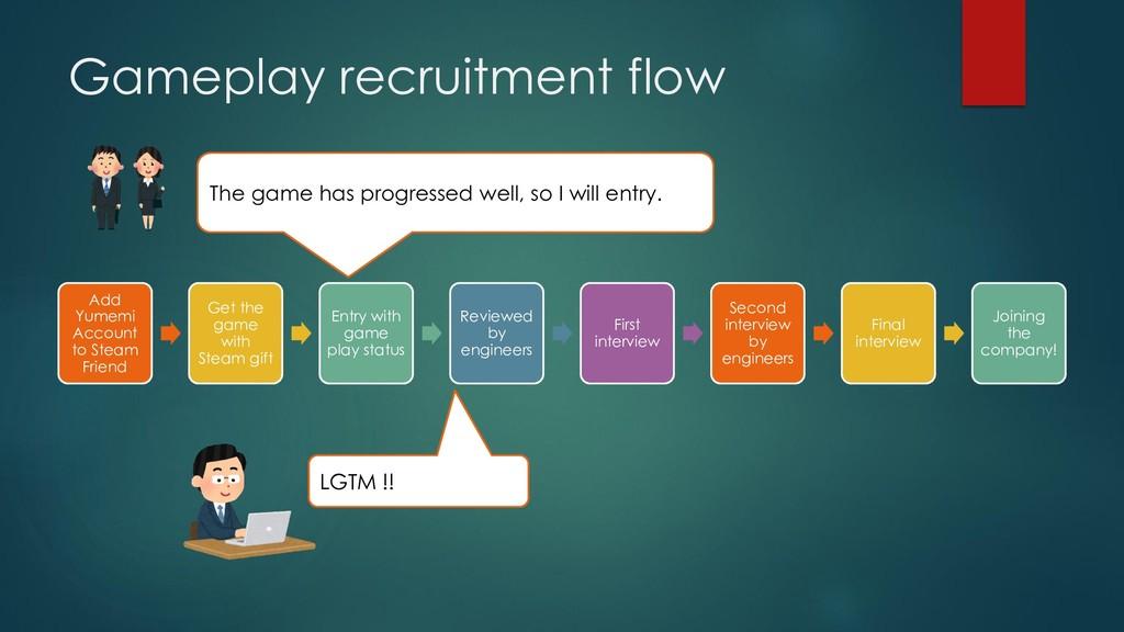 Gameplay recruitment flow Add Yumemi Account to...