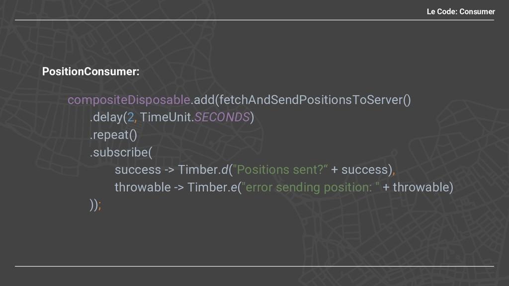 Le Code: Consumer PositionConsumer: compositeDi...