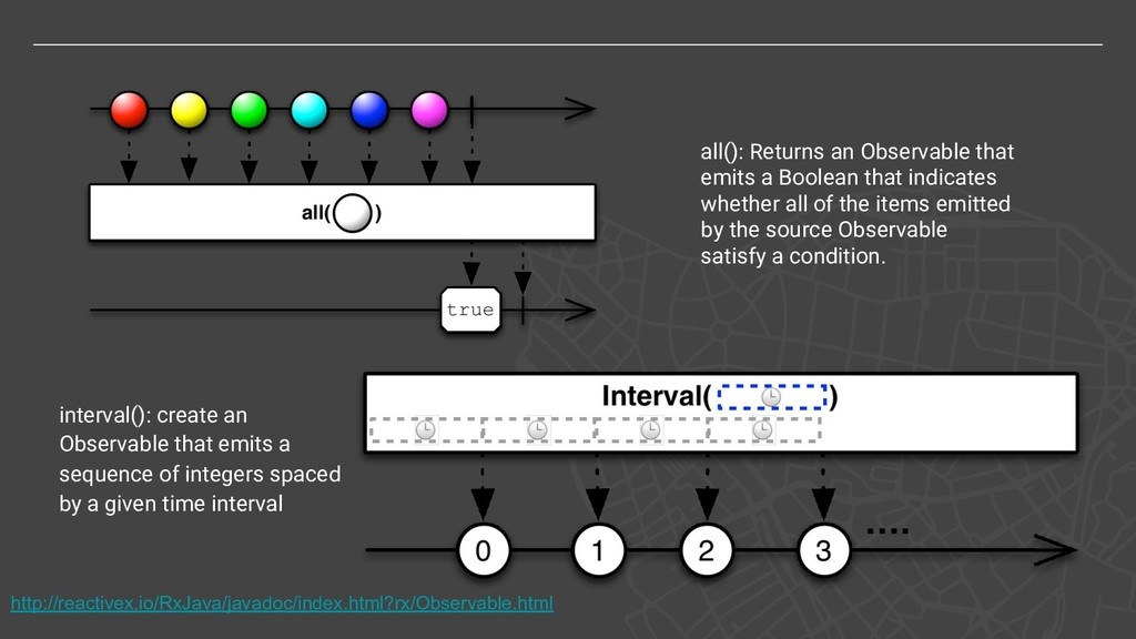 interval(): create an Observable that emits a s...