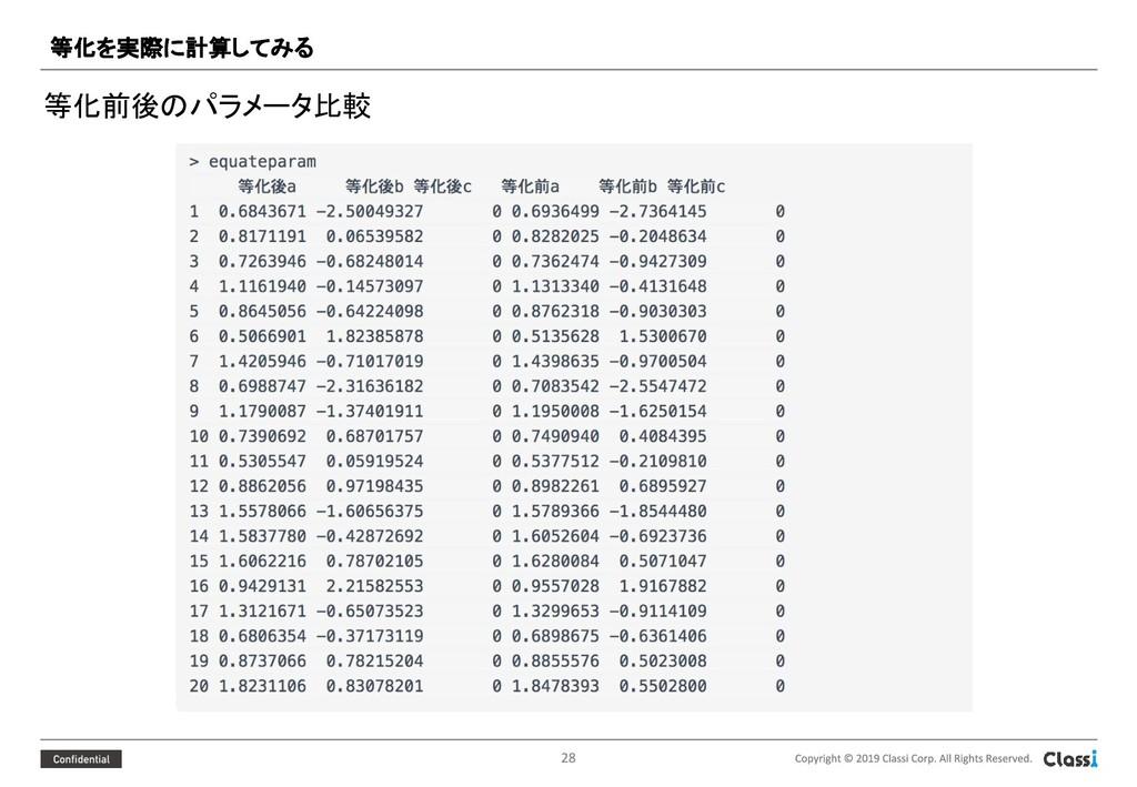 等化を実際に計算してみる 等化前後のパラメータ比較