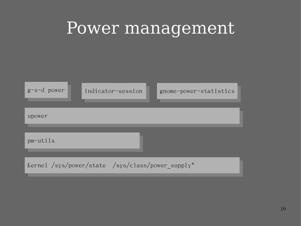 19 Power management Kernel /sys/power/state /sy...