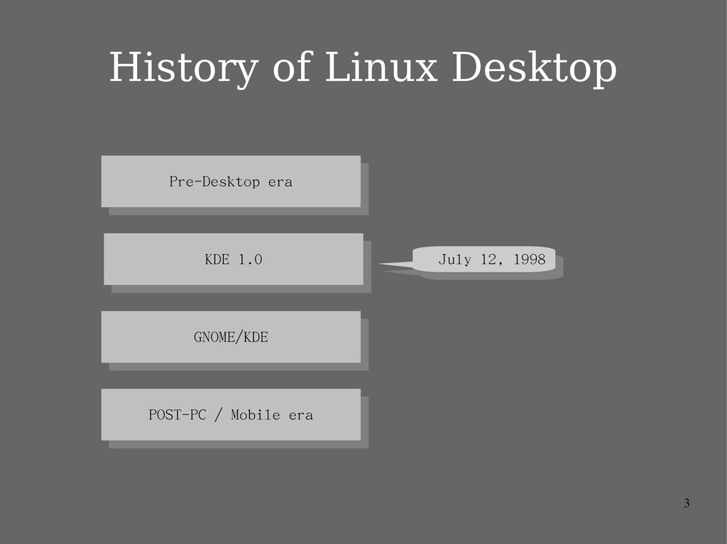 3 Pre-Desktop era Pre-Desktop era GNOME/KDE GNO...