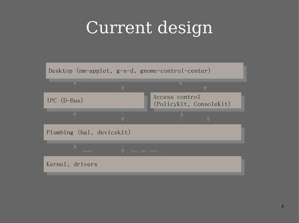 4 Kernel, drivers Kernel, drivers Plumbing (hal...