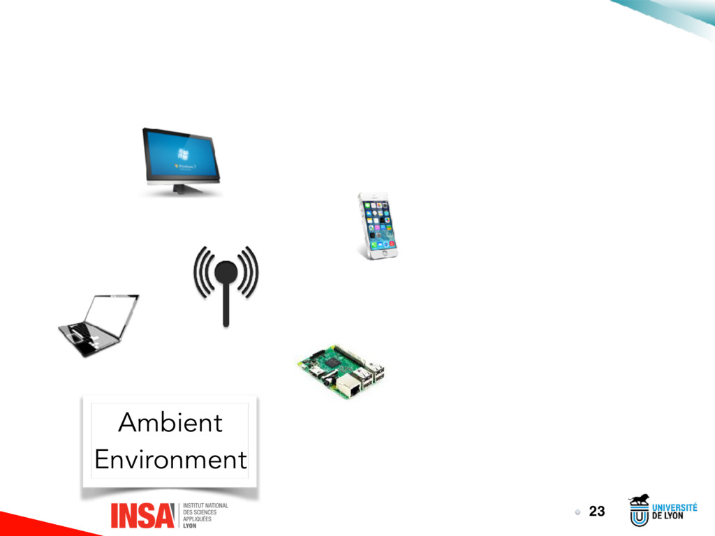 23 Ambient Environment