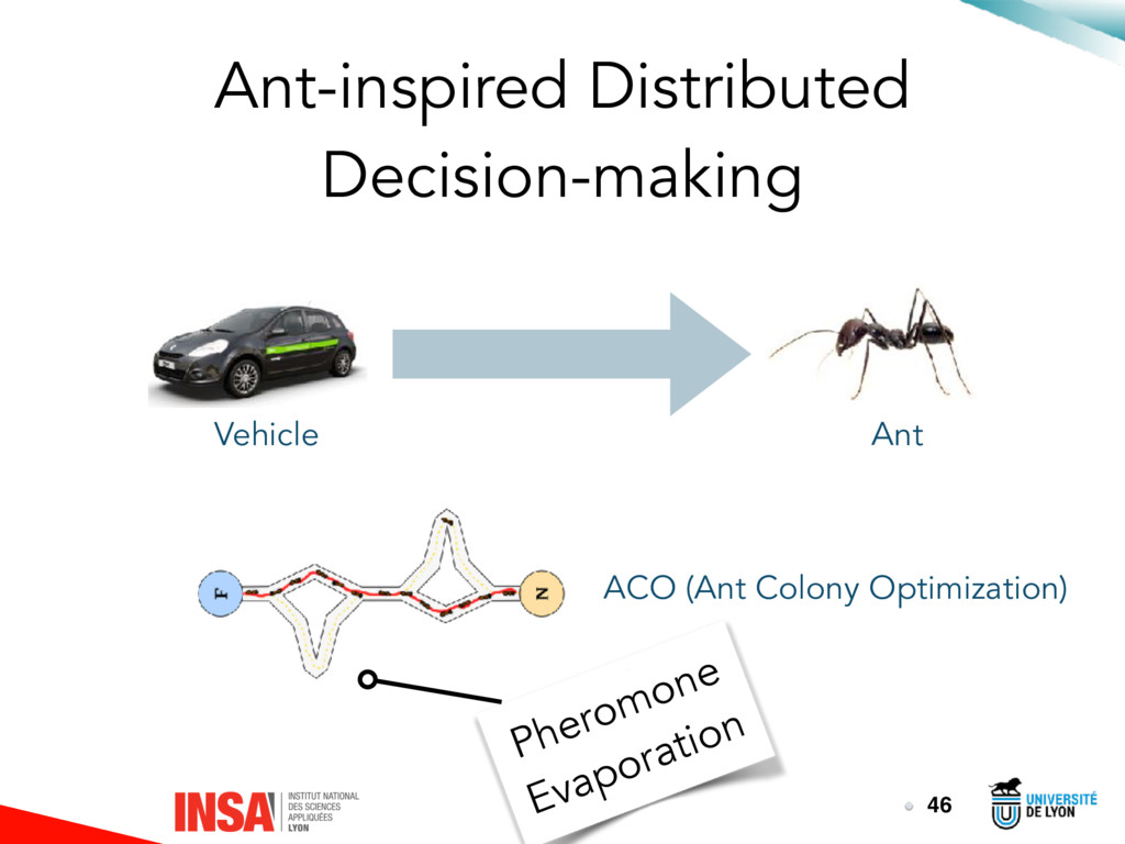 Ant-inspired Distributed Decision-making 46 ACO...