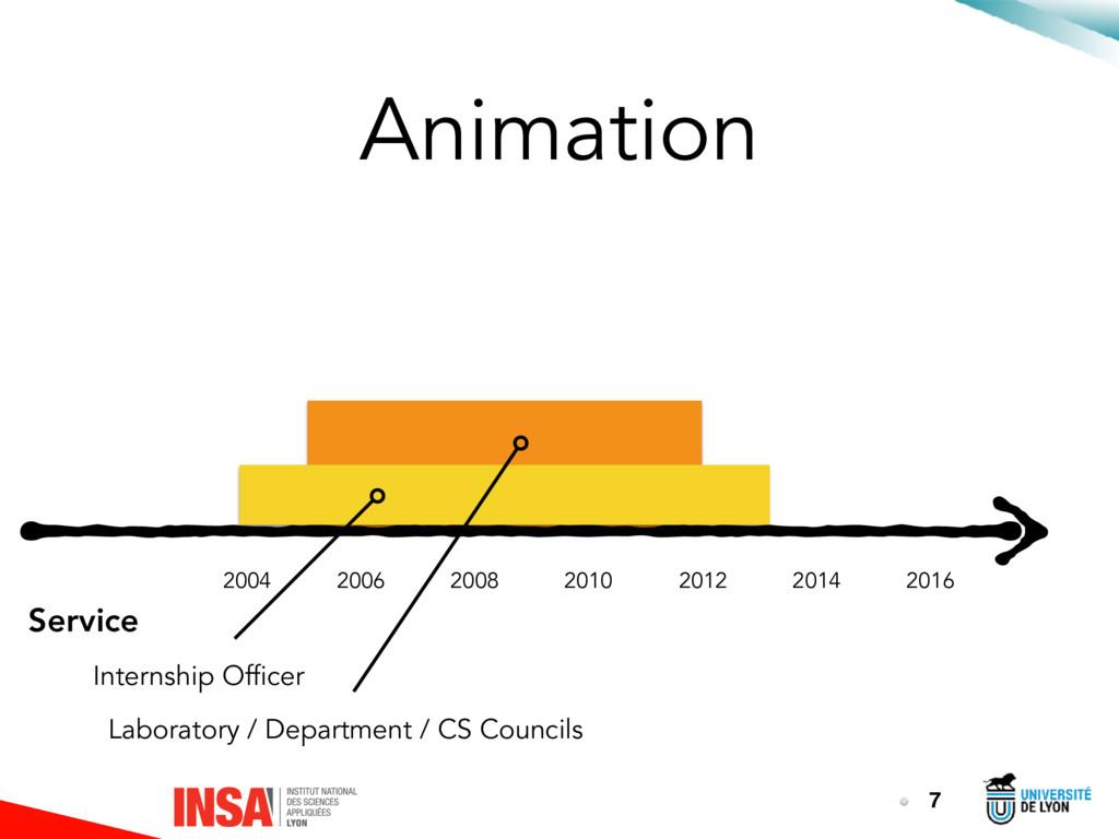Animation 7 2016 2014 2012 2010 2008 2006 2004 ...